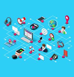 Help center digital call concept vector
