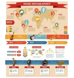 Music infographics set vector