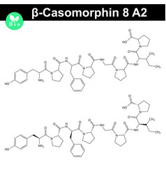 Beta casomorphin 8 a2 chemical structure vector