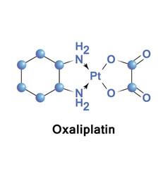 Oxaliplatin is a cancer medication vector