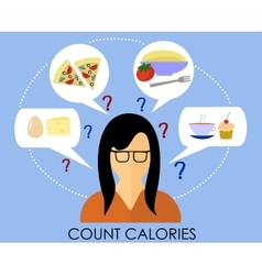 A healthy lifestyle to count calories vector