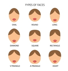 Woman faces types vector
