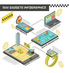 Taxi service in gadgets isometric infographics vector
