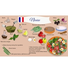 Step by step recipe of nicoise salad french vector