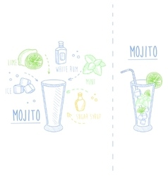 Mojito cocktail recipe hand drawn vector