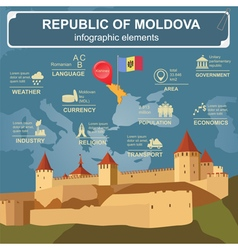 Moldova infographics statistical data sights vector
