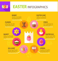 Happy easter concept infographics vector