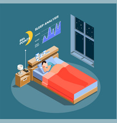 Sleep analysis isometric composition vector