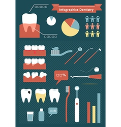 Dental health infographics vector