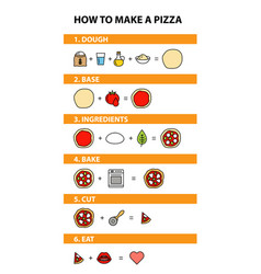 how to make a pizza vector image