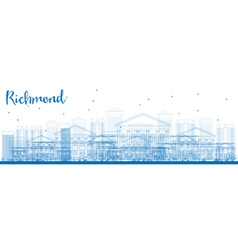 Outline richmond virginia skyline vector
