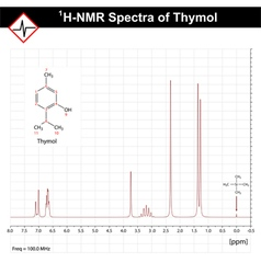 Nmr spectrum vector