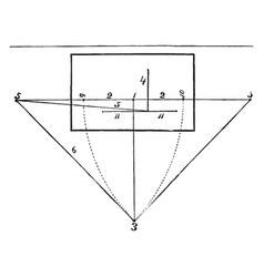 Angular perspective parallel or perpendicular vector
