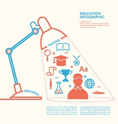 Education infographics learning template vector