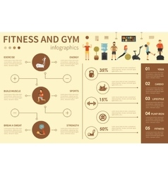 Fitness And Gym infographic flat vector image