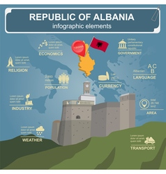Albania infographics statistical data sights vector
