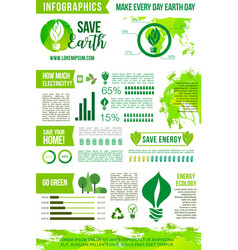 Earth day infographics green energy concept vector