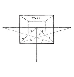 Parallel perspective parallel to the front edge vector
