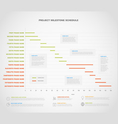 project timeline graph - gantt progress chart of vector image