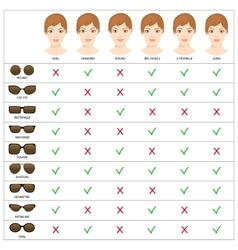 Womens sunglasses shapes 4 vector