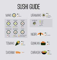 Basic guide of japan sushi vector