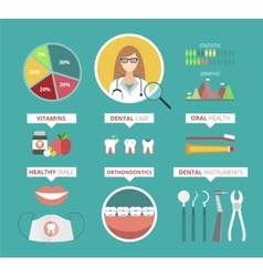 Dentist doctor infographic vector