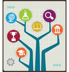 Concept of education - vector image