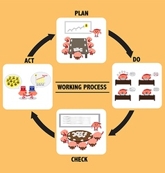 Brain working process vector