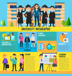 education infographic template vector image vector image