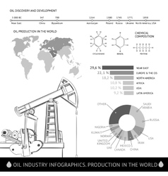 Oil derrick infographic vector