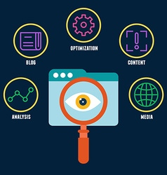 Search engine optimization is the process of vector image vector image