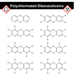 Polychlorinated 14- dibenzodioxins dioxine class vector