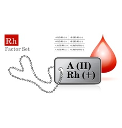 Blood type tags vector