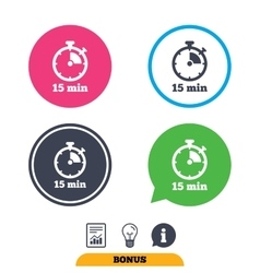 Timer sign icon 15 minutes stopwatch symbol vector