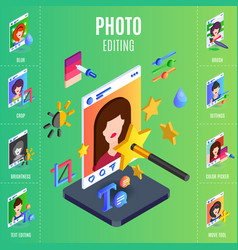 Photo editings infographic for social media vector