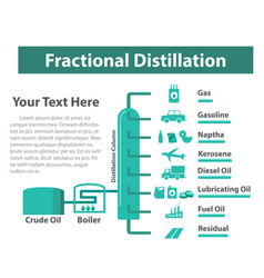 Fractional distillation oil refining infographic vector