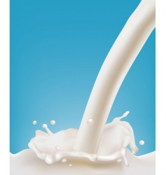 milk splash vector image