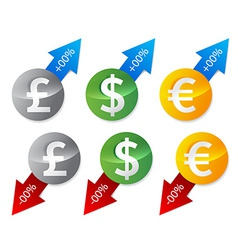 currency signs guote vector image vector image