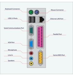 Connectors computer unit vector image