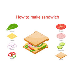 How make sandwiches fast food card or poster vector