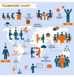 Teamwork infographic set vector image