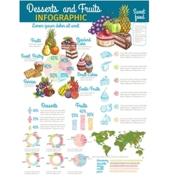 Pastry desserts and fruits infographics design vector image