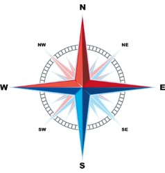 windrose compass vector image