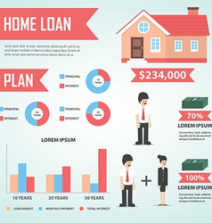 Home loan infographic design element real estate vector