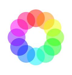 partly transparent rainbow spectrum color circles vector image