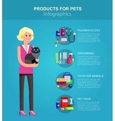 Pet shop Pets accessories and vet store vector image