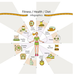 weight loss diet infographics vector image