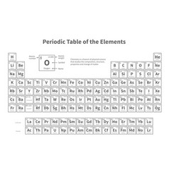 periodic table of elements template for vector image