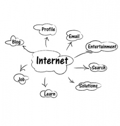 Internet concept vector