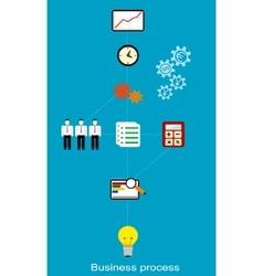 Conceptual business process vector